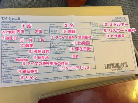 タイの入国カード表面の記入例