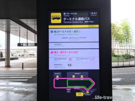 成田空港第一ターミナルから第三ターミナルまでのバスの時刻表