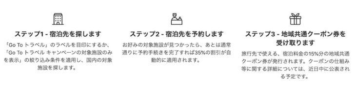 Booking.comのGo To トラベルキャンペーンの申請方法(予約方法)